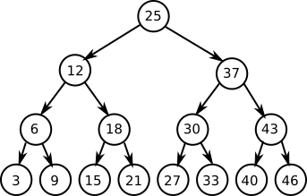 _images/binary-tree.png