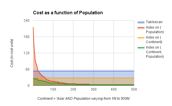 _images/cost-as-a-function-of-p.png