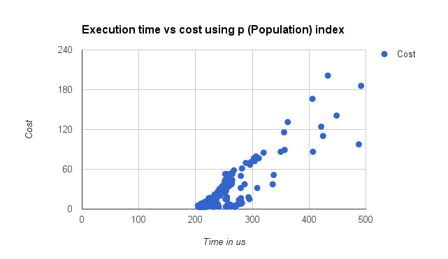 _images/execution-time-vs-cost.png